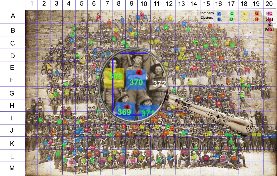 Soldiers in the 11th Battalion Cheops Pyramid photo - colour coded by Company highlighting clusters of men. (Click to enlarge)