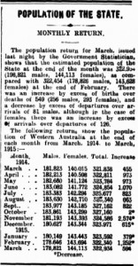 WA Population Dec 1915 Knibbs